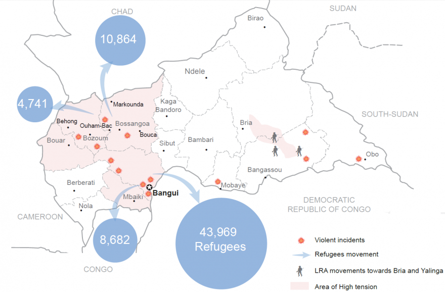Figure 1. Recent conflict within CAR and refugee flows to neighboring countries, December 14, 2013