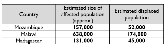 Table 1. Flood-affected populations