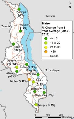 This is a map showing that prices in almost all markets were up to 20% above average. Prices in Ntcheu market were over 30% above average.