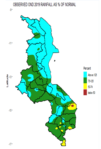 This is a map of Malawi showing that much of the northern region received cumulative rainfall above 125 percent of normal and much of the central and southern regions received cumulative rainfall between 75-125 percent of normal. Some areas in Nsanje, Machinga, and other small areas of southern Malawi received cumulative rainfall below 74 percent of normal.