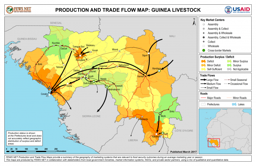 Livestock Production and Trade Flow Guinea