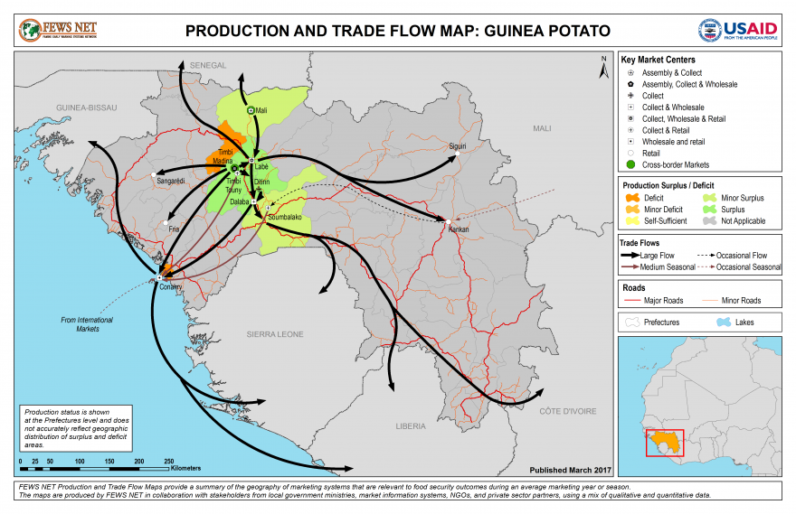 Potato Production and Trade Flow Map Guinea