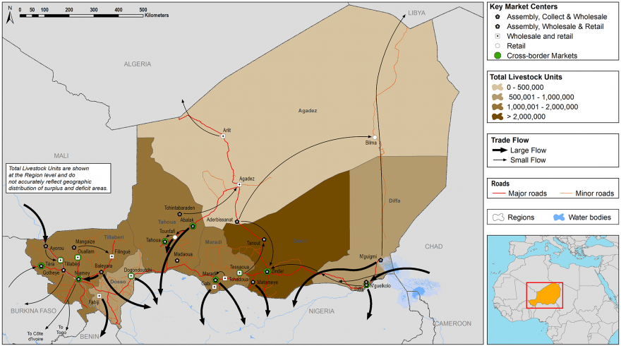 Niger Livestock Production and Trade Flow Map