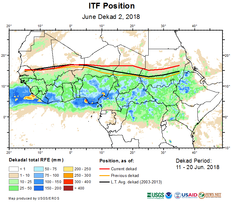 The ITF is similar to the previous dekad and the average for this dekad in the west and farther north than the previous dekad and the average for this dekad in the east.