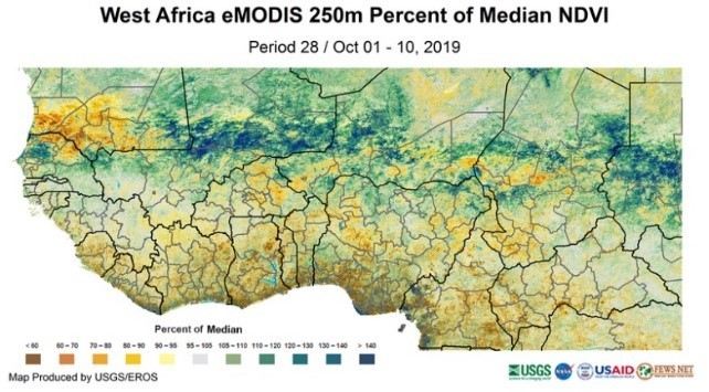 October 1-10 Percent of Median NDVI – Pasture production deficit in Western Sahel: Concern mainly in the border region of Senegal and Mauritania