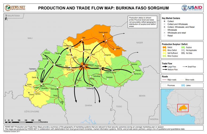 Sorghum Production and Trade Flow Map Burkina Faso