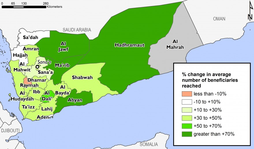 This maps shows that the largest increases in assistance delivery were in Al Jawf, Marib, Abyan, and Hadhramaut. Raymah had a relative decrease of greater than 10% in the number of beneficiaries reached. Almost all governorates had a significant relative increase in beneficiaries reached, though.