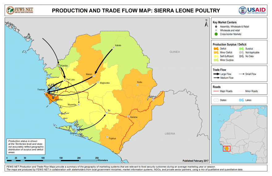 Poultry Production and Trade Flow Map Sierra Leone