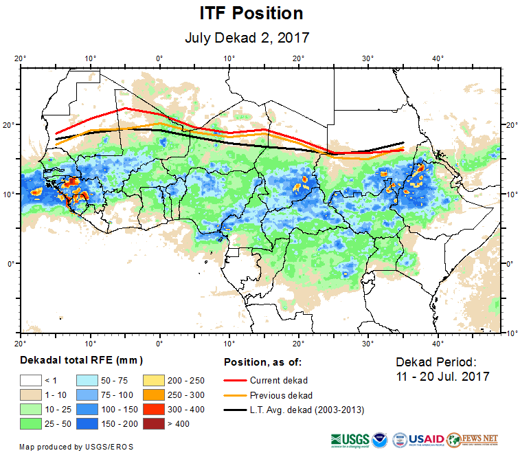 Figure 4: Intertropical Front (ITF) position compared to climatological average in 1st dekad of July