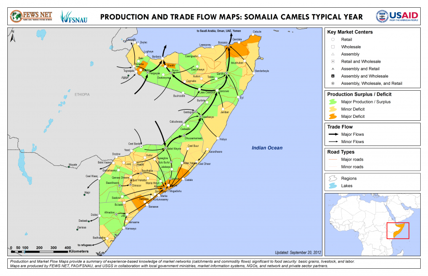 Somalia Production and Trade Flow Map Camels
