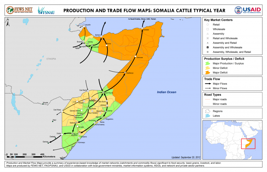 Somalia Production and Trade Flow Map Cattle