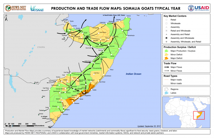 Somalia Production and Trade Flow Map Goats
