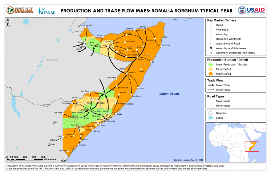 Somalia Production and Trade Flow Map Sorghum