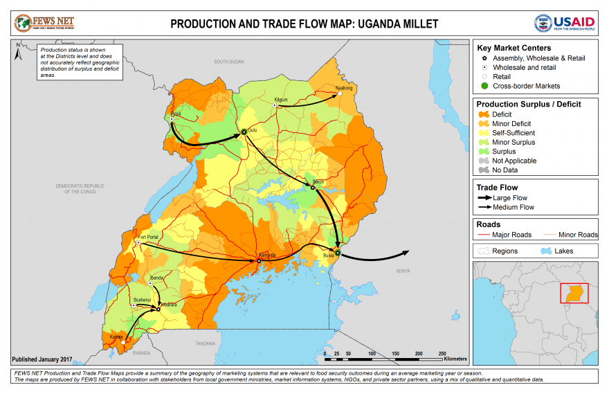 Uganda Millet Production and Trade Flow Map