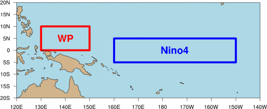 Western Pacific and Niño4 regions