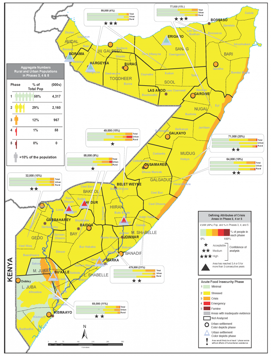 an overview of somalia Somalia's membership in international organizations somalia and the united states belong to a number of the same international organizations, including the united.