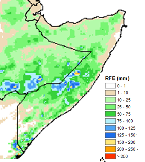 Map depicting rainfall across Somalia in millimeters. Most of the country received 10-75 millimeters of rainfall. However, northern and central coastal areas, large parts of Gedo, and several other pockets in the South received less than 10 mm. Conversely, a large area encompassing parts of Bakool, Hiiran, and Galgaduud regions received 75-150 mm of rainfall.