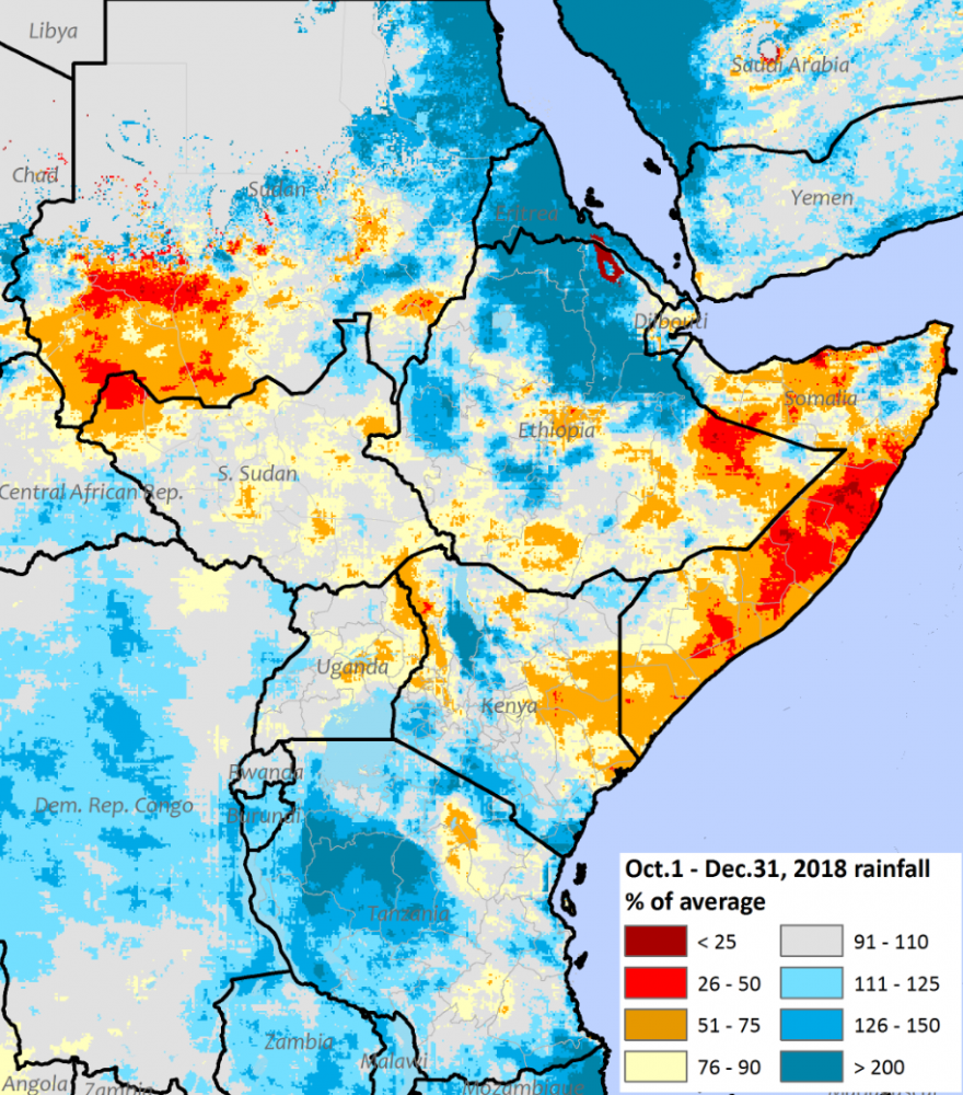 Rainfall was less than 75 percent of average across most of Somalia and eastern Kenya, as well as in parts of eastern and southern Ethiopia and along the Kenya-Uganda border