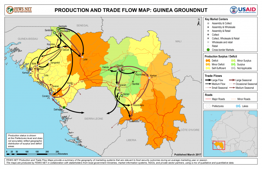 Groundnut Production and Flow Map Guinea