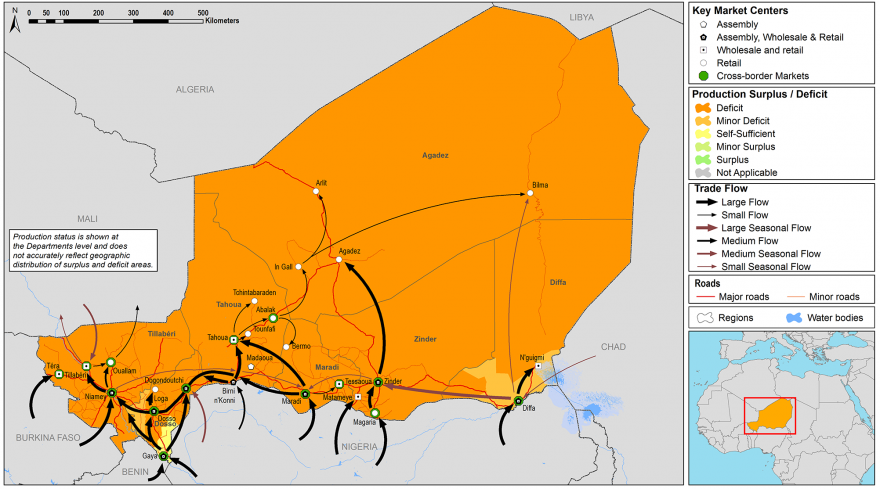 Maize Niger Production and Trade Flow Map