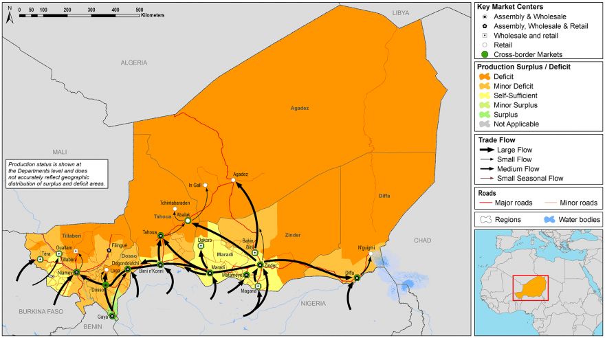 Sorghum Production and Trade Flow Map Niger
