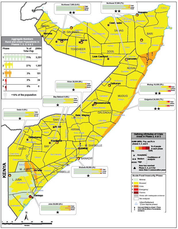 an overview of somalia Undp works with government partners, non-governmental organizations, and civil society to design projects that contribute to real, measurable improvements in the lives of the somali people through support to local government, undp helps local councils to deliver much needed services, such as access to water.