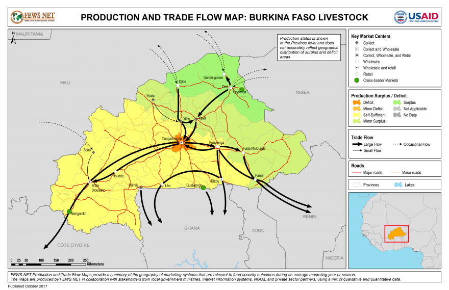Livestock Burkina Faso Production and Trade Flow Map