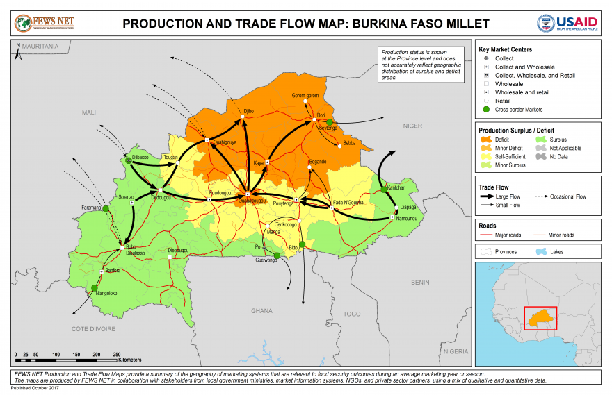 Millet Production and Trade Flow Map Burkina Faso