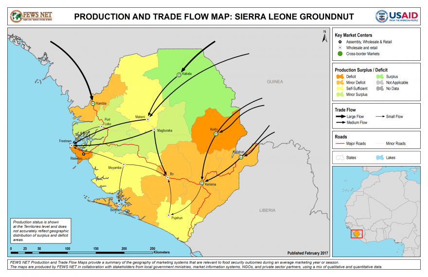 Groundnut Production and Flow Map Sierra Leone