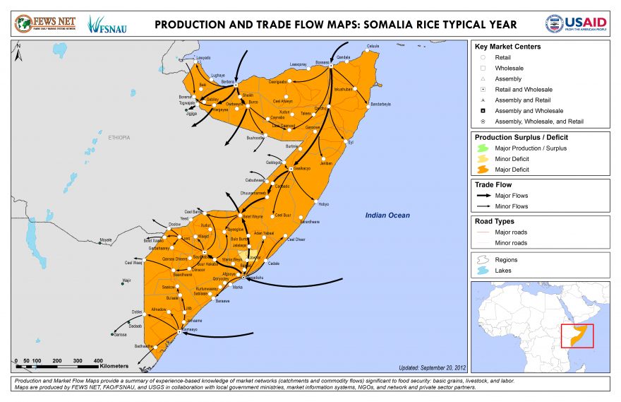 Somalia Production and Trade Flow Map Rice