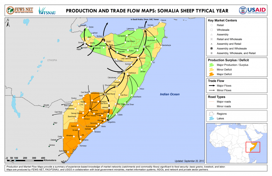 Somalia Production and Trade Flow Map Sheep